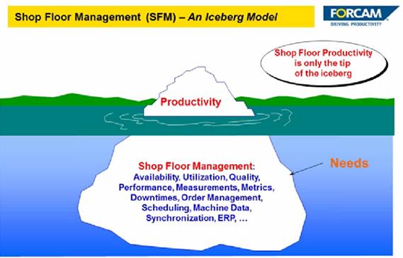 Forcam Advanced Shop Floor Management